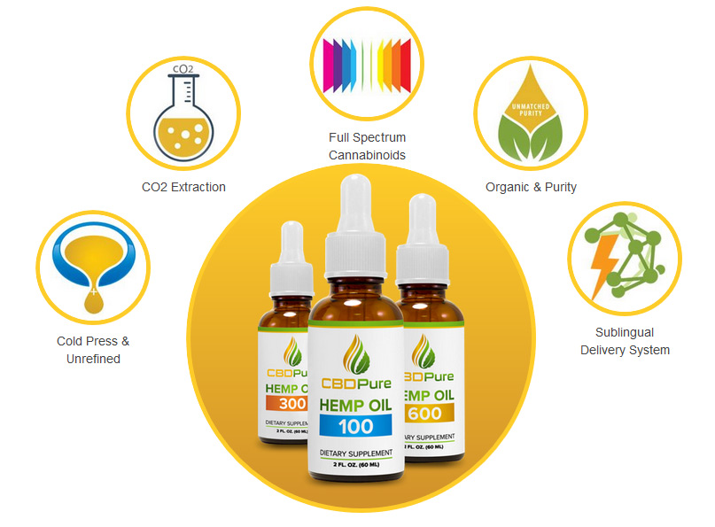 What is CBD Pure