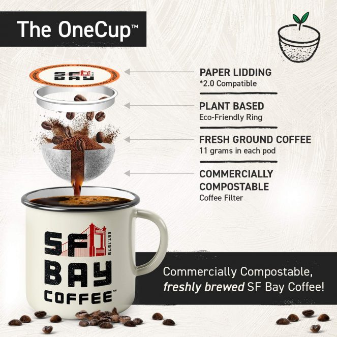 Best Compostable Keurig K-Cups: San Francisco Bay Coffee