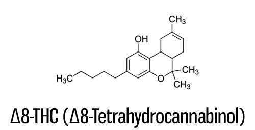 8-tetrahydrocannabinol