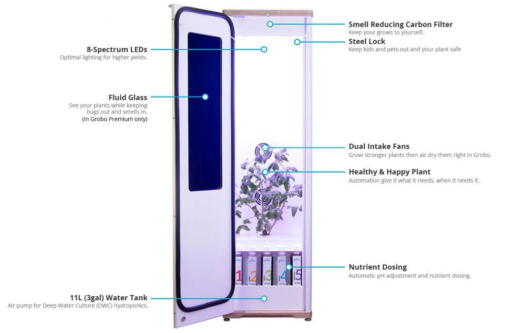 automated grow box for medical marijuana
