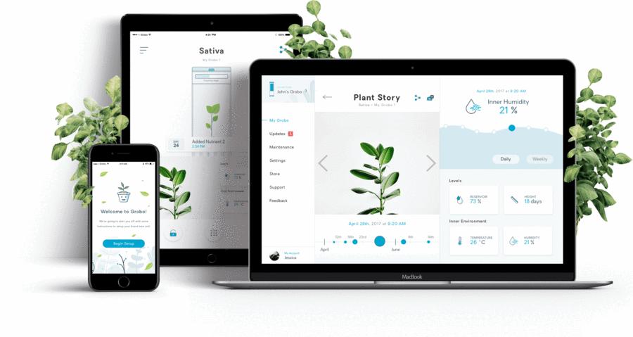 grobo app